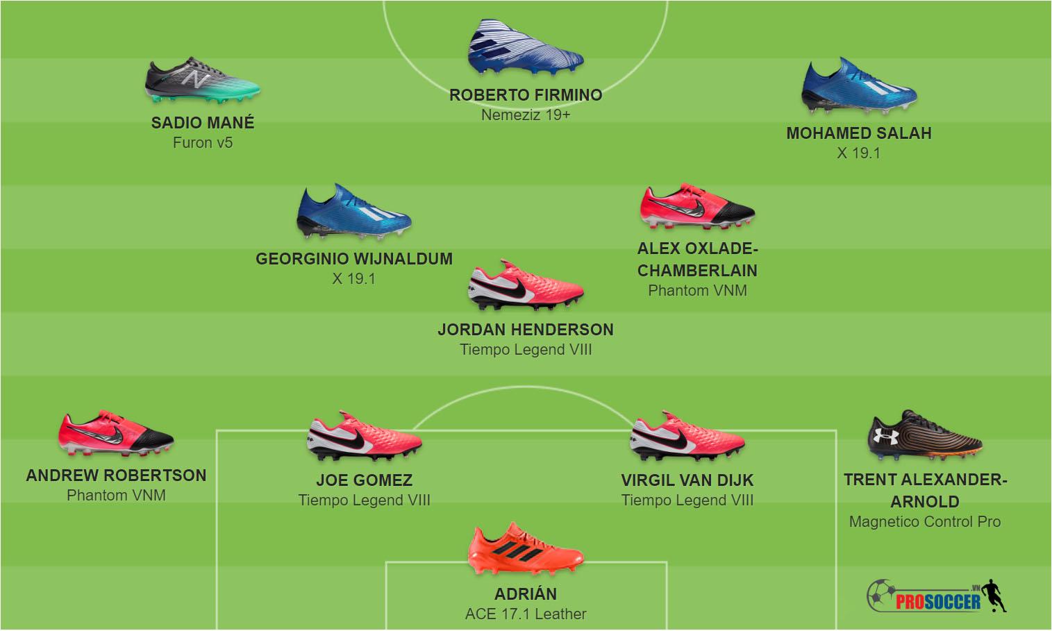 Giày đá bóng của đội hình chính thức Liverpool cập nhật tháng 4, 2020