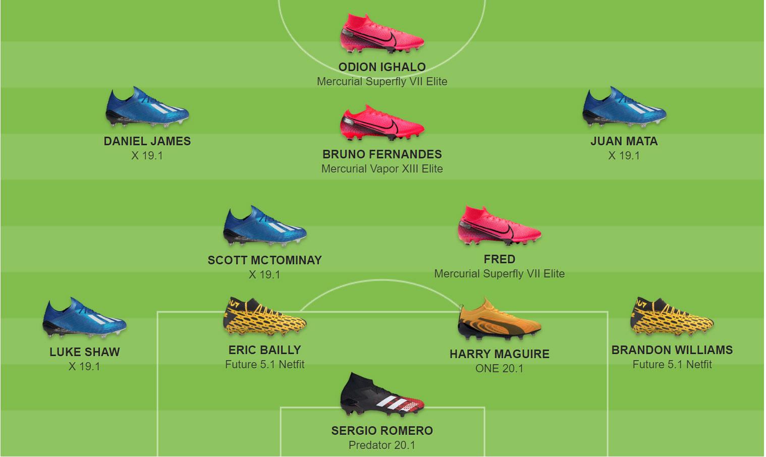 Các mẫu giày đá bóng được cầu thủ trong đội hình chính Manchester United sử dụng