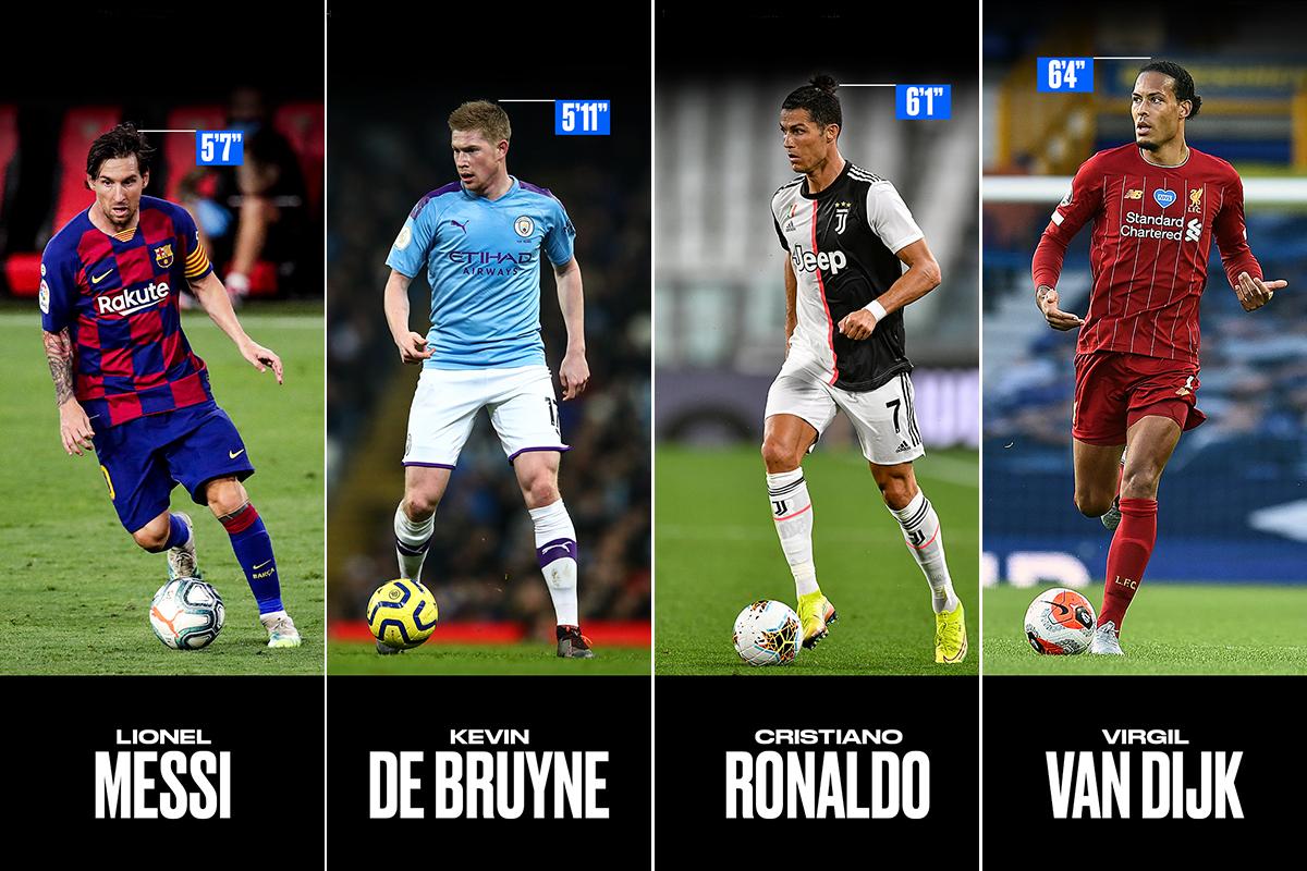 Bạn có biết chiều cao của thần tượng ngôi sao bóng đá mà mình yêu thích không?